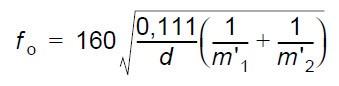 UNI EN ISO 12354