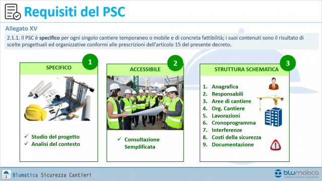 Requisiti del PSC
