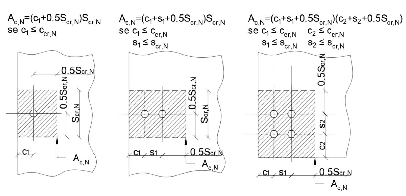 distribuzione delle tensioni nel cls