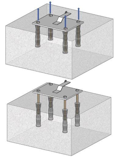 Criterio di Verifica a Sfilamento / Pull-Out dell'ancoraggio